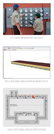 MTLC work